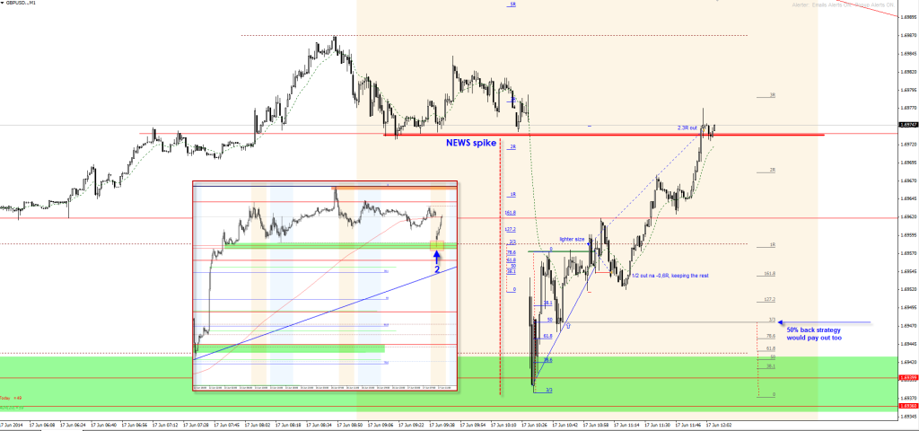 20140617-gbpusd-triangle-real