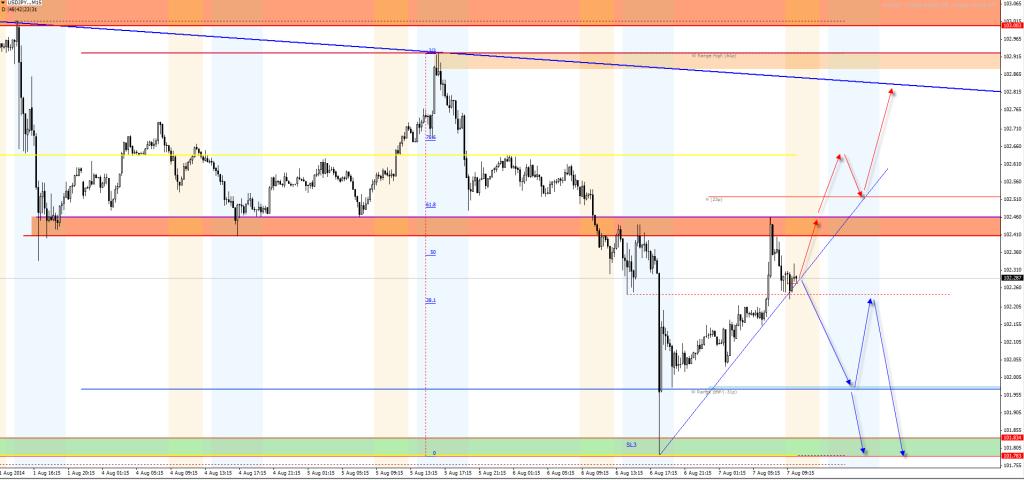 20140708-usdjpy-analysis